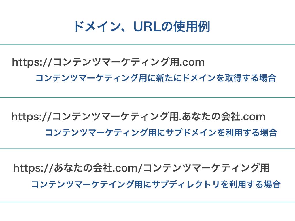 コンテンツマーケティングドメイン、URL