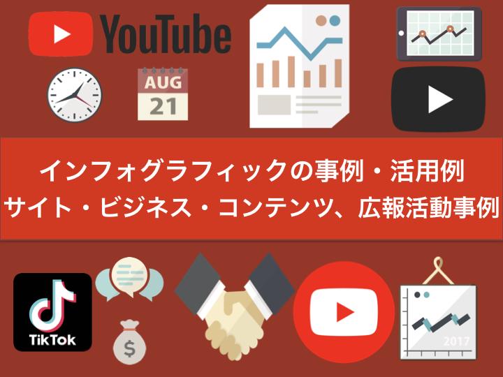 インフォグラフィックの事例・活用例 サイト・ビジネス・コンテンツ、広報活動事例