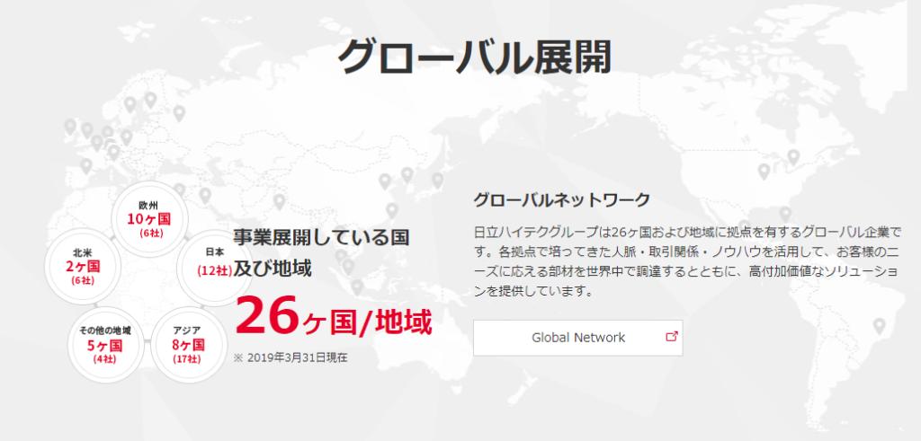 インフォグラフィック採用サイト事例