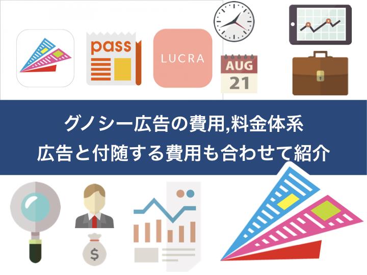 グノシー広告の費用,料金体系|広告と付随する費用も合わせて紹介